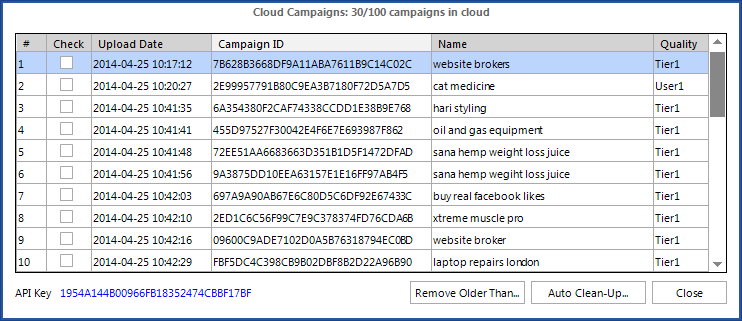 cloud campaigns management